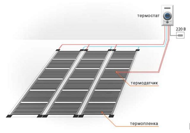 Солнечное отопление частного дома - способы устройства