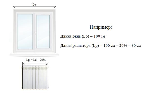 Расчет радиаторов отопления, количество секций и мощность батареи