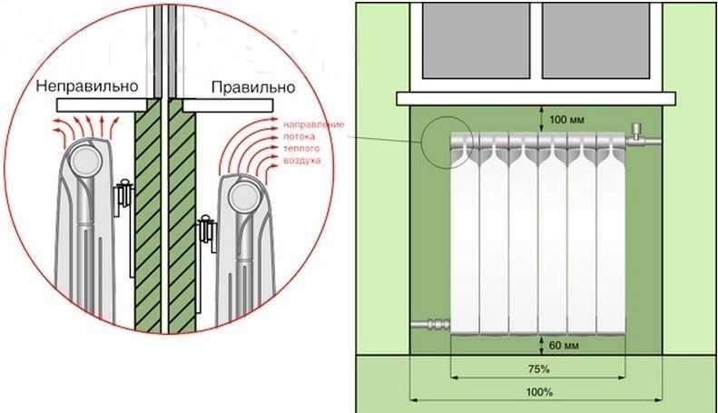 Выбираем биметаллические батареи отопления для дома и рассчитываем необходимое их количество
