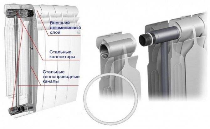 Как можно перебрать алюминиевый радиатор в системе отопления своими руками: этапы монтажа и демонтажа