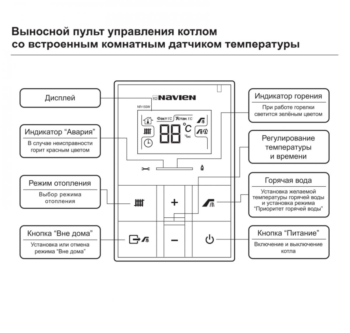 Устройство газового котла navien 13 квт: технические характеристики и детальная инструкция по эксплуатации