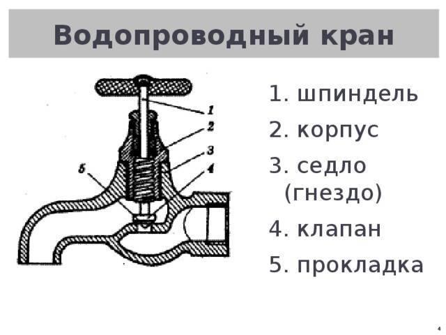 Запорная арматура: назначение, маркировка, установка