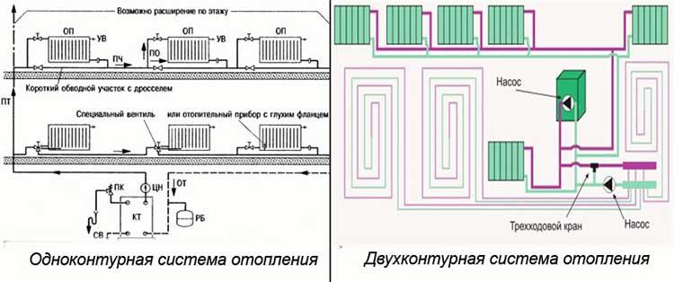 Схемы двухтрубных систем отопления для частного дома