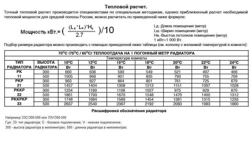Как рассчитать количество секций радиаторов на комнату