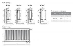 Расчет мощности батарей отопления: как рассчитать мощность самостоятельно, фото и видео подсказки