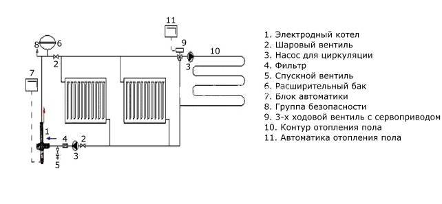 Электродный котел: 110 фото популярной системы отопления
