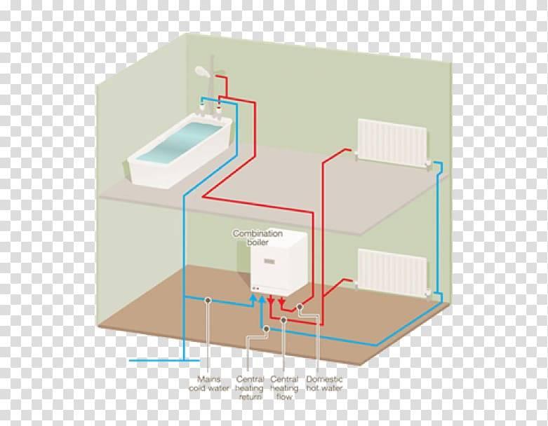 Газовые котлы конденсационного типа