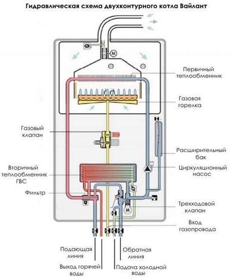 Электрическая схема газового котла - tokzamer.ru