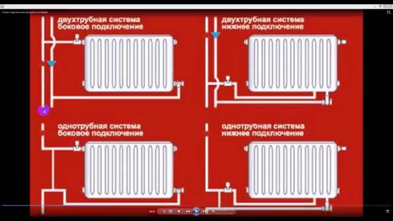 Как заменить батарею в квартире – выбор и правила замены радиаторов