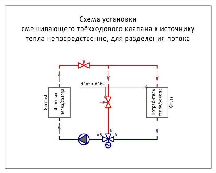 Клапан трехходовой смесительно разделительный. термостатические смесительные клапаны - принцип работы, схемы подключения