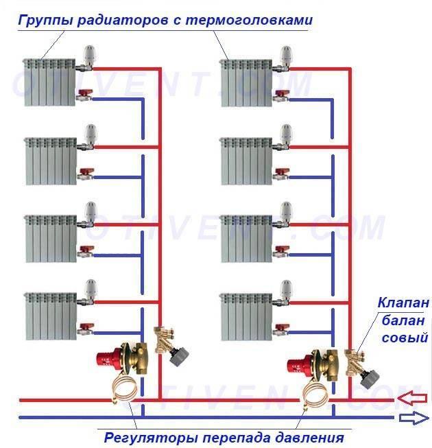 Рабочее давление в системе отопления: статическое испытательное давление в городской системе отопления, зачем делать расчет при перед испытанием, фото и видео примеры