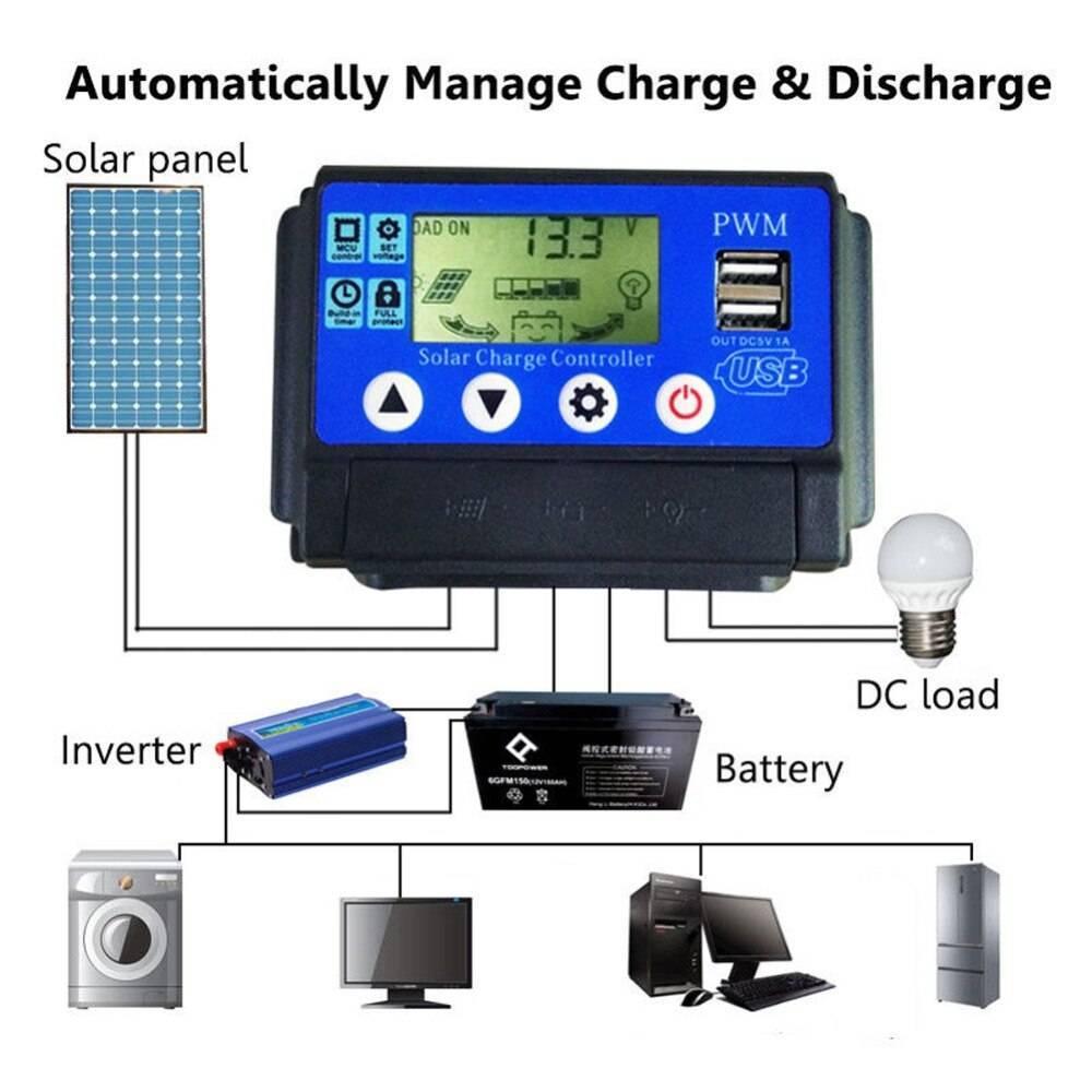 Контроллер заряда для солнечной батареи
