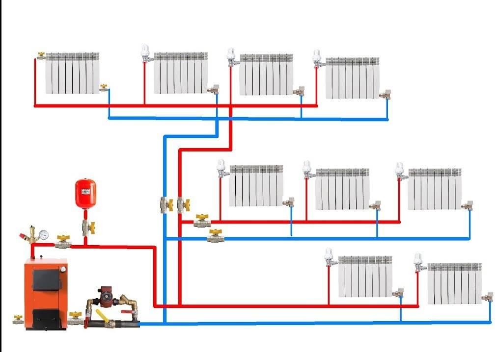 Отопление в деревянном доме своими руками: варианты и схемы исполнения