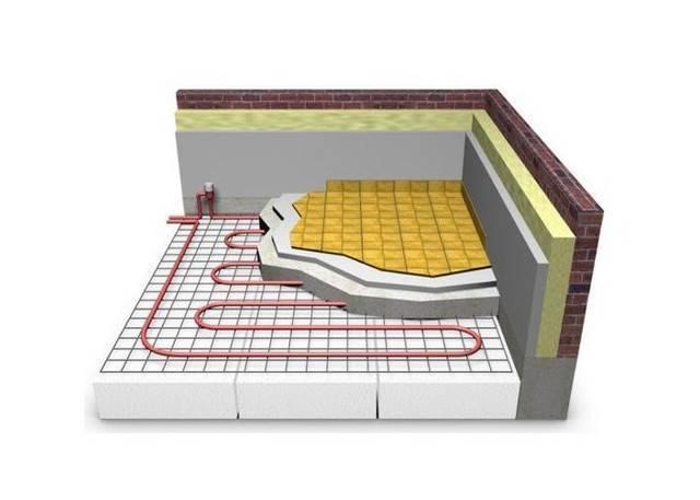 Какие напольные покрытия для теплого водяного пола лучше – плитка, ламинат, линолеум или ковровое покрытие?