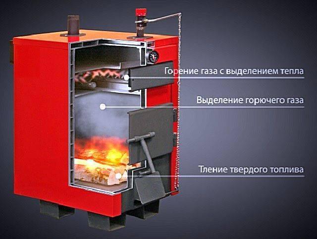 ТТ котел длительного горения - особенности, принцип работы, виды топлива