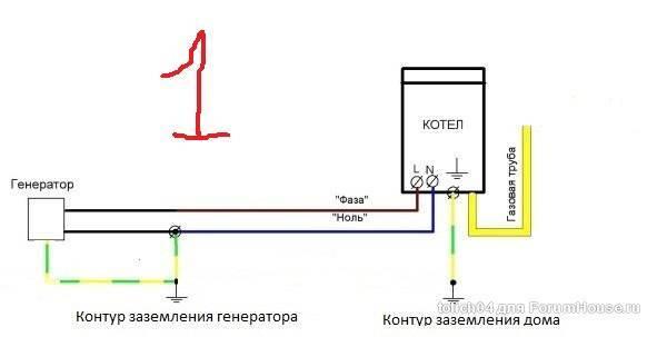 Заземление газового котла в частном доме своими руками