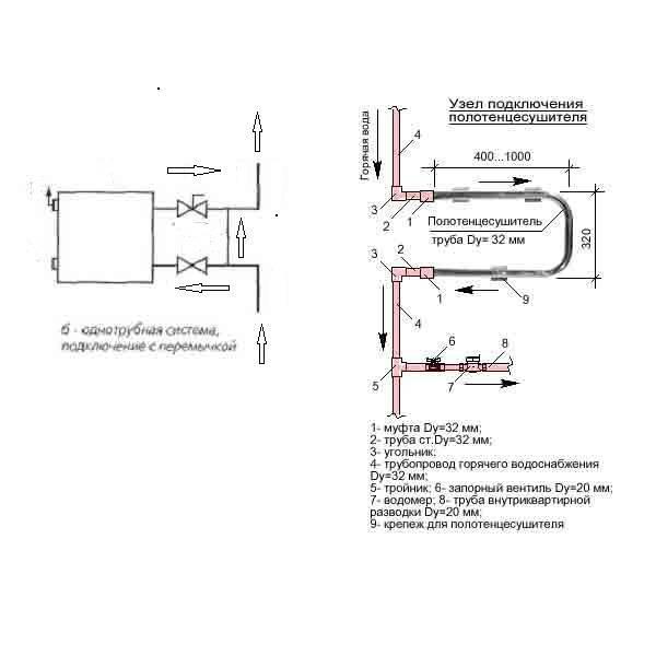 Как правильно подключить теплый пол к системе отопления?