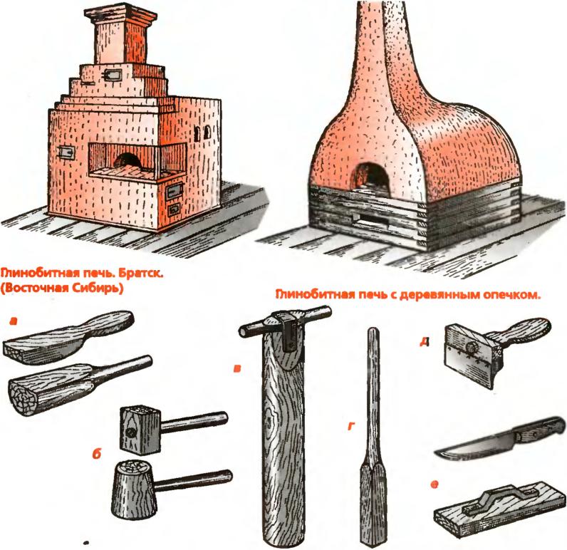Глинобитная печь pvsservice.ru