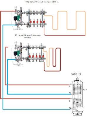 Система обогрева теплого пола без подключения смесительного узла