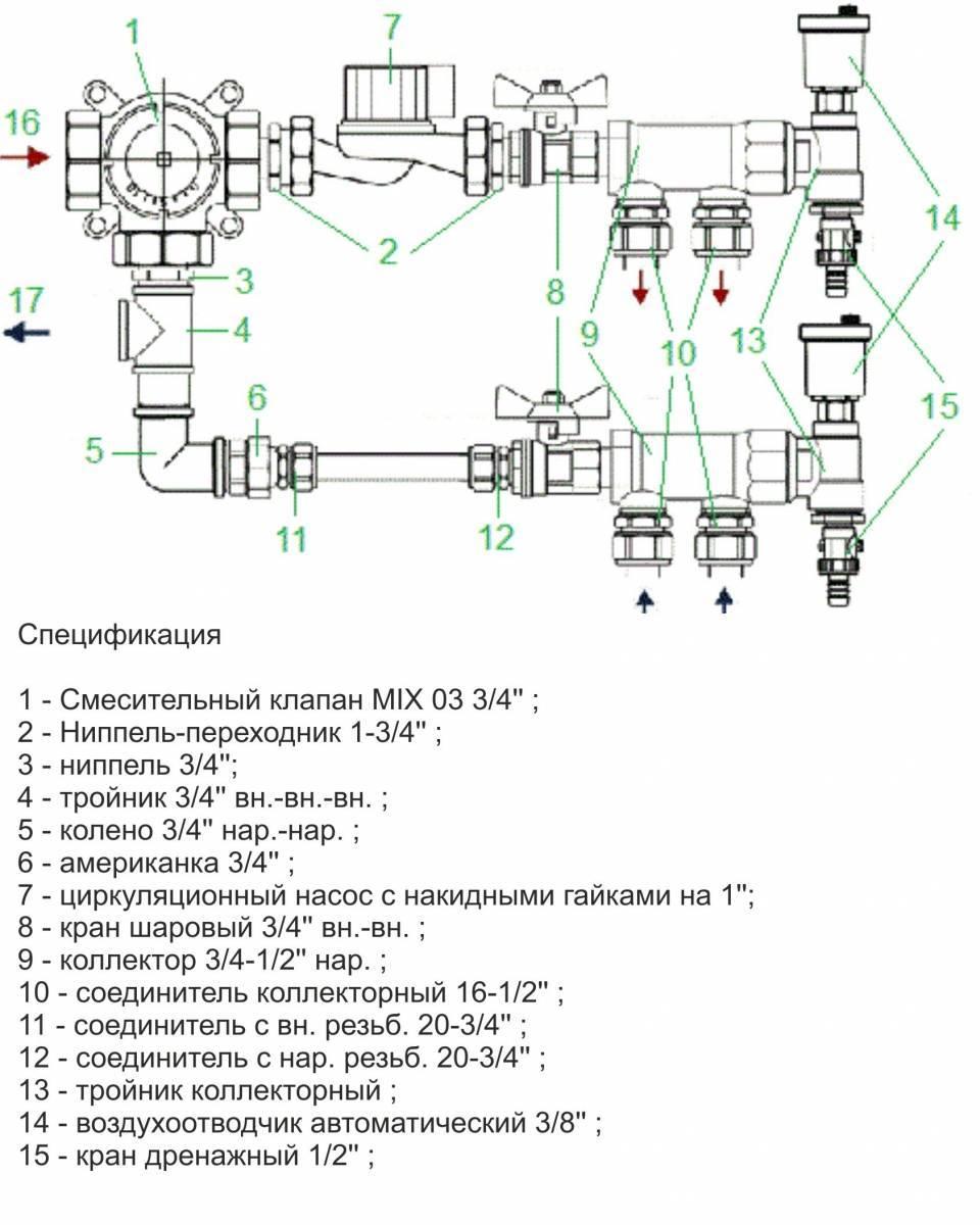Пошаговая инструкция монтажа коллектора теплого пола