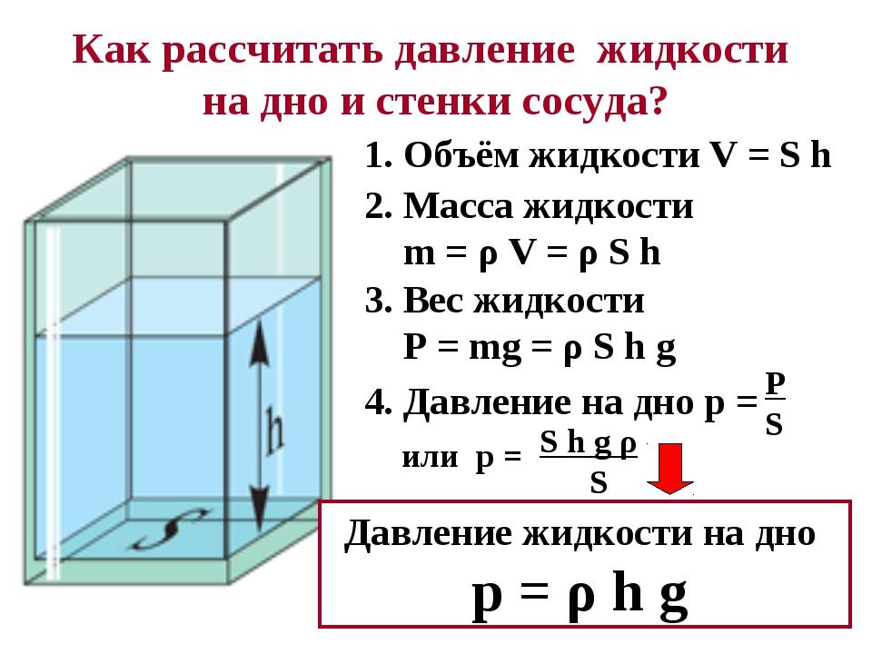 Как узнать объём воды в трубе различного диметра