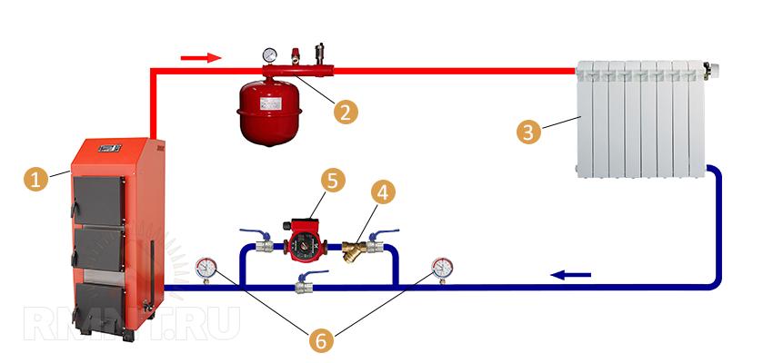 Поквартирное отопление – плюсы и минусы для жителей и управляющих организаций