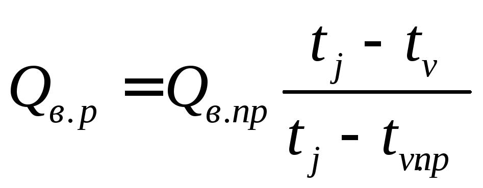 Расчет тепловых нагрузок на отопление, методика и формула расчета