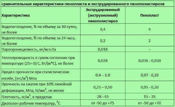 Опасен ли пенопласт для здоровья. вред пенополистирола: мифы и реальность. видео: пенопласт и ацетон - химический опыт