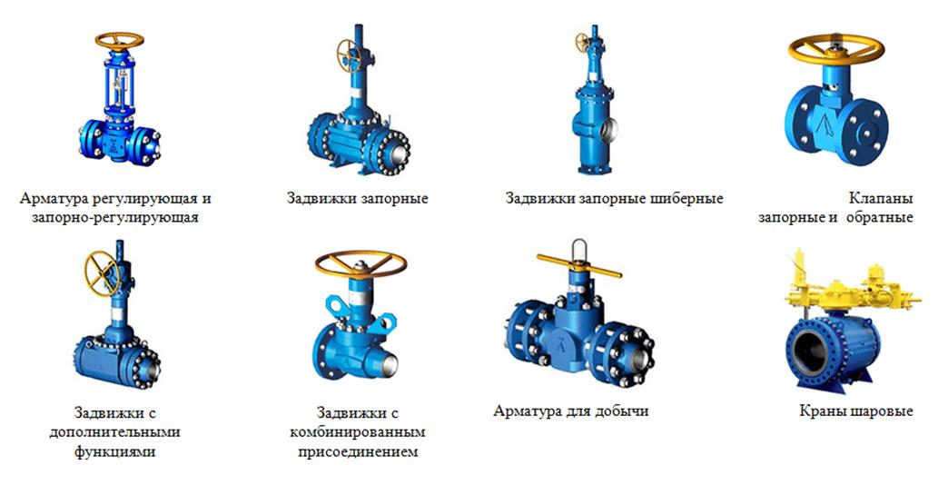 Запорная арматура (38 фото): регулирующая арматура для трубопроводов, виды и замена задвижки водопровода