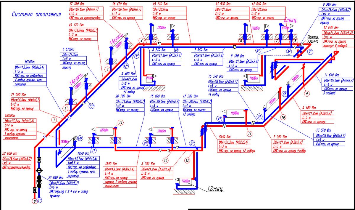 Онлайн калькулятор расчета теплопотерь здания онлайн калькулятор расчета теплопотерь здания