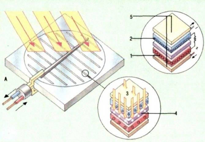 Индукционный нагреватель: принцип работы, особенности конструкции, рекомендации по изготовлению своими руками