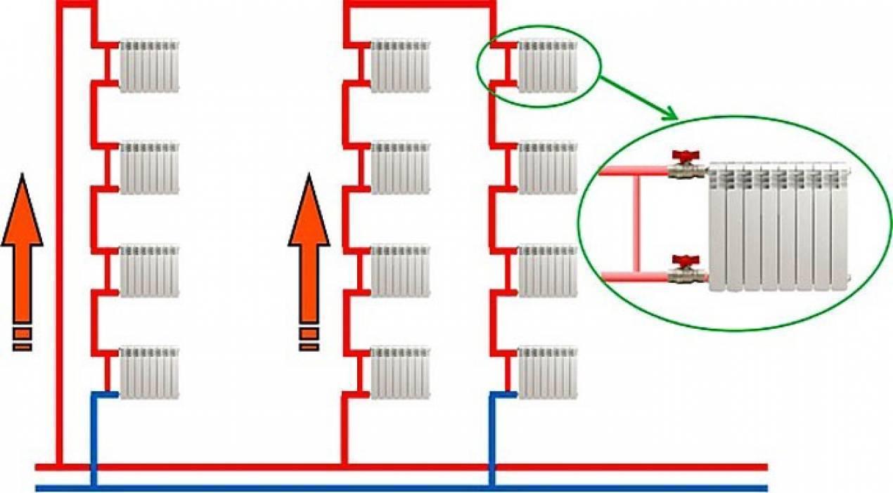 Как сделать ручную и автоматическую подпитку системы отопления