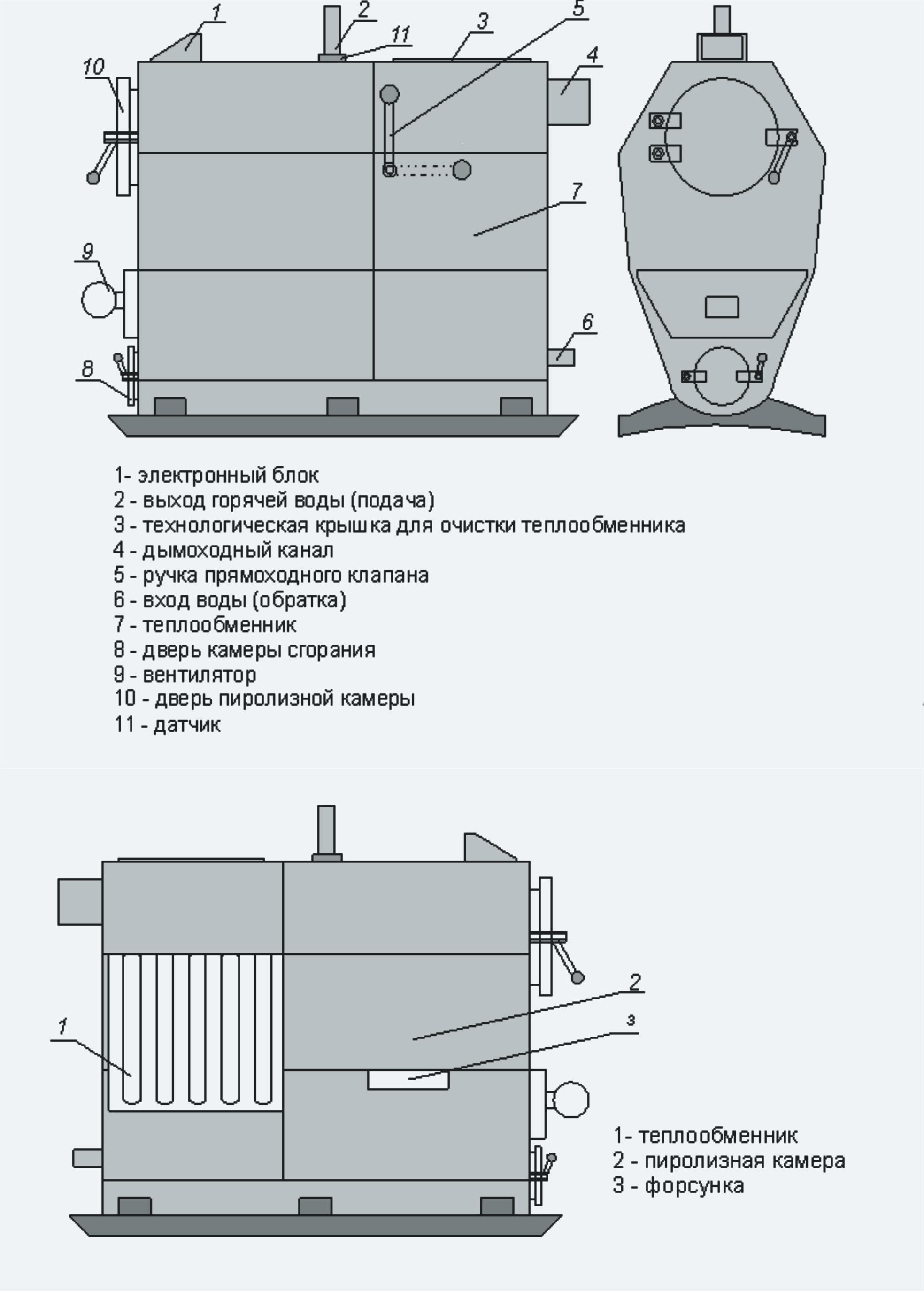 Пиролизные котлы на твердом топливе. особенности устройства и некоторые производители
