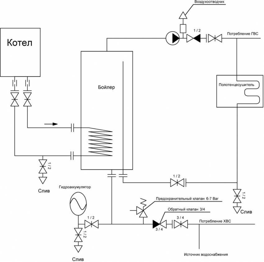 Схема подключения бойлера косвенного нагрева – какую легче сделать самому?