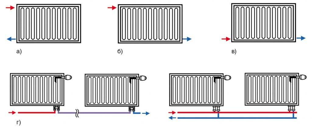 Особенности и способы монтажа панельных радиаторов отопления