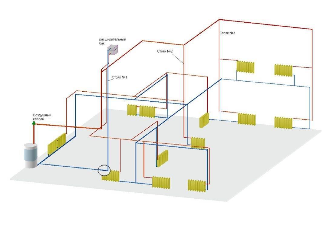 Схема отопления от газового котла в двухэтажном доме: обзор и сравнение лучших схем отопления