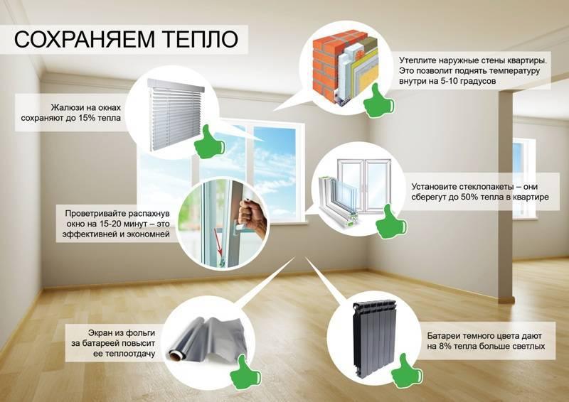 Теплоотражающие экраны за радиаторами отопления