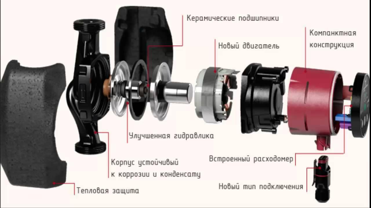Ремонт циркуляционного насоса для отопления