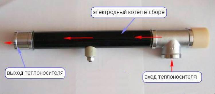 Самодельный электрокотел для отопления дома своими руками