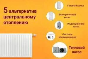 Отключение от центрального отопления в многоквартирном доме: как отключиться и получить разрешение