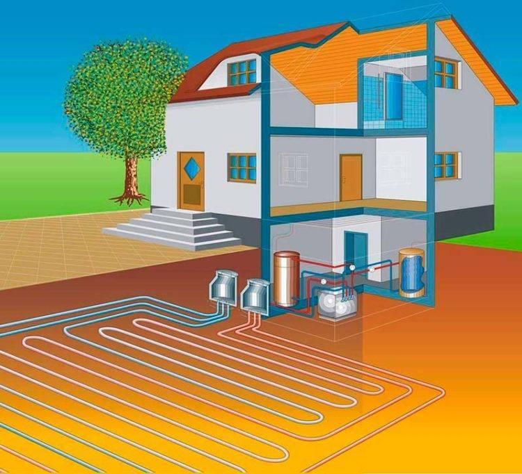 Геотермальное отопление дома и её принцип работы