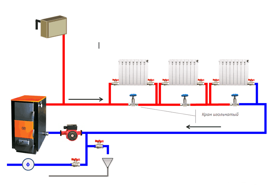 Электрическое отопление в квартире своими руками