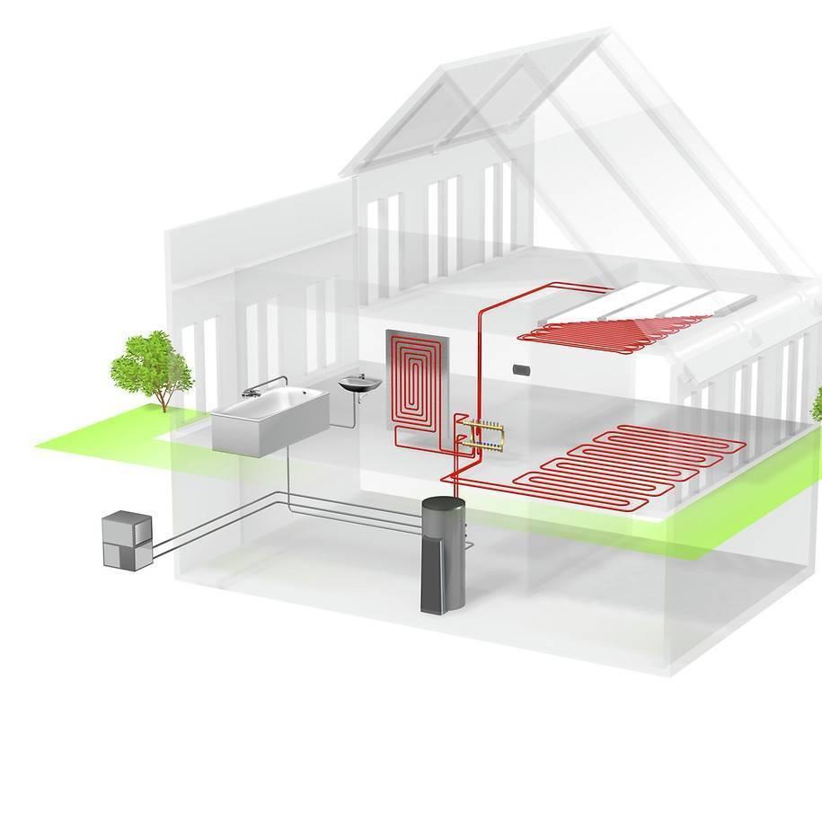 Энергосберегающие технологии и устройства для частного дома