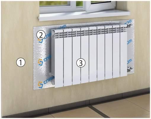 Отражающие экраны за радиаторами отопления - слесарь
