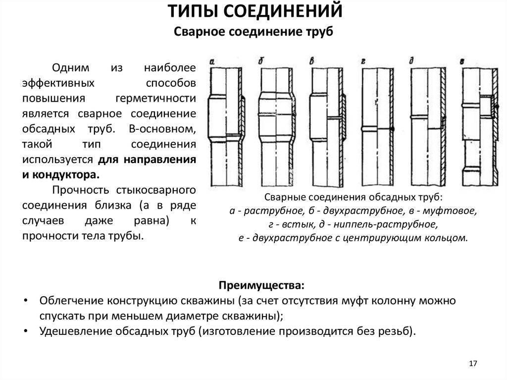 Какие бывают фитинги для полипропиленовых труб: виды и типы соединения, что учитывать при выборе