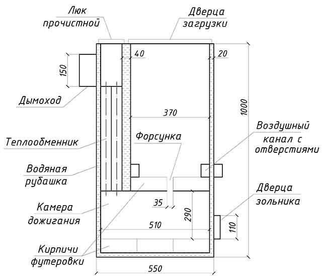 Как сделать пиролизный котел - описание этапов работ. жми!