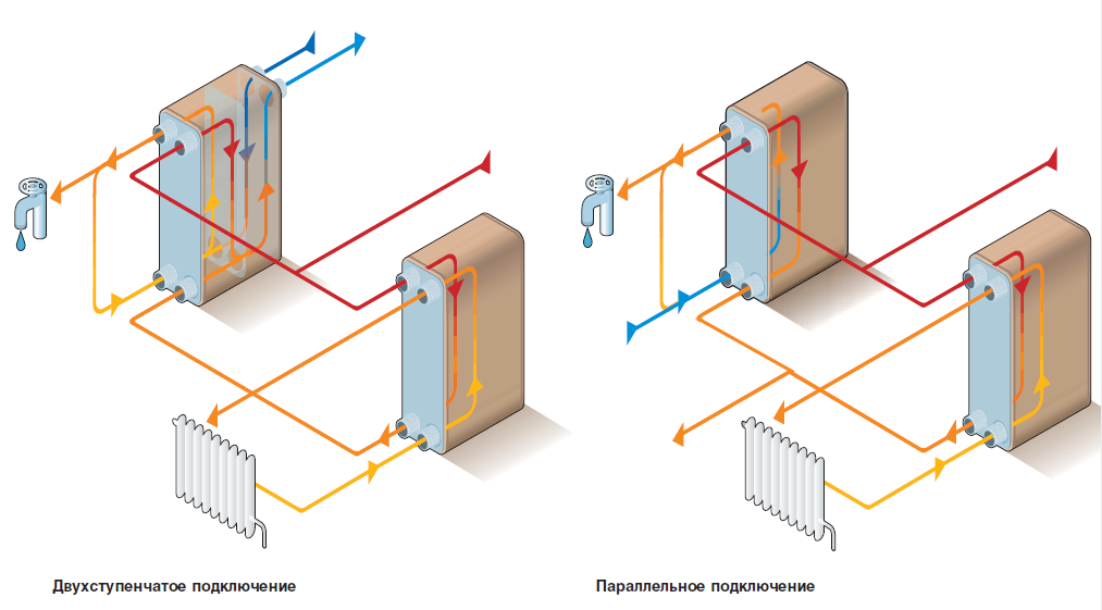 Чем ктт отличаются от обычных тепловых труб и как их применять