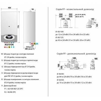 Двухконтурный газовый котел аристон — особенности и достоинства