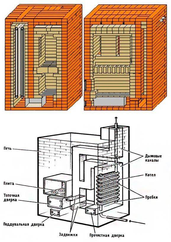 Установка твердотопливного котла отопления: монтаж, как правильно установить в частном доме своими руками, схема установки системы, требования