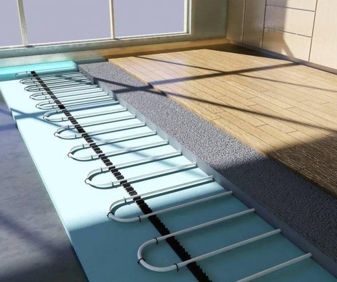 Какой электрический теплый пол лучше всего подходит под плитку: топ-10 производителей